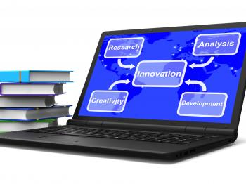 Innovation Map Laptop Means Creating Developing Or Modifying