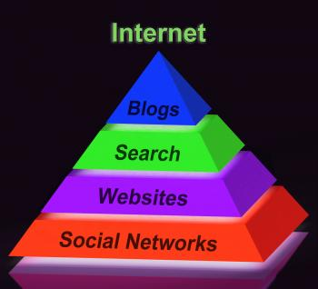 Internet Pyramid Sign Shows Social Networking Websites Blogging And Se