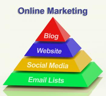 Online Marketing Pyramid Showing Blogs Websites Social Media And Email