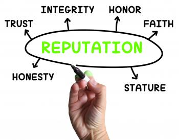Reputation Diagram Means Credibility Honor And Integrity