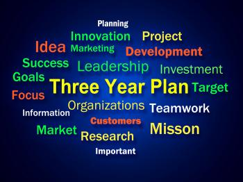 Three Year Plan Brainstorm Shows Future Business Program