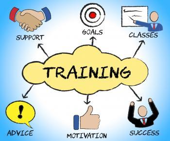 Training Symbols Shows Education Commerce And Instructing