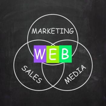 WEB On Blackboard Means Online Marketing And Sales