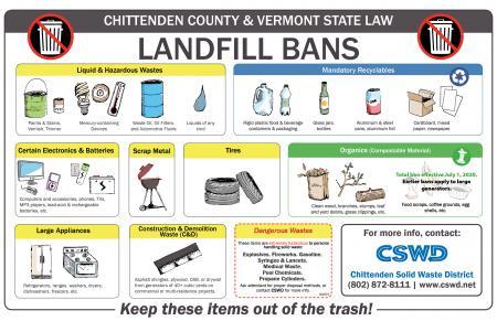 A landfill ban
