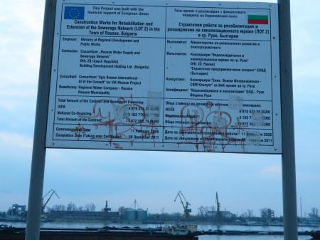 A Sign Near To Danube River