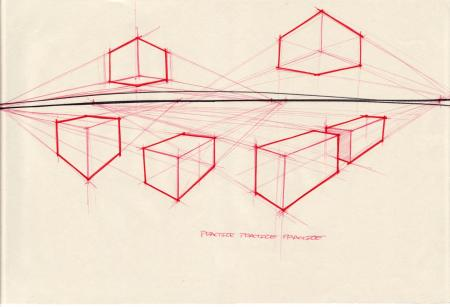 Box Perspective