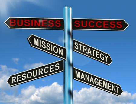 Business Success Signpost Showing Mission Strategy Resources And Manag