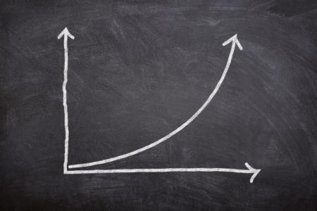 Compound Interest - A Rising Financial Curve on Blackboard