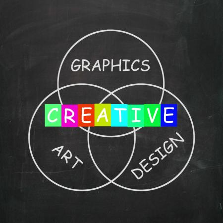 Creative Choices Refer to Graphics Art Design and Creativity