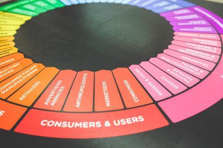 Customers & Users / Color Wheel