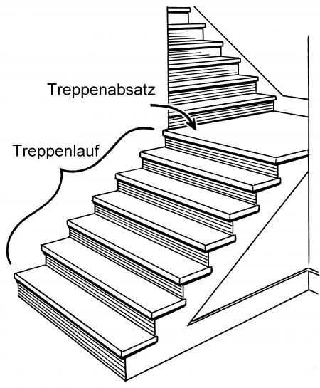 Flight of Steps