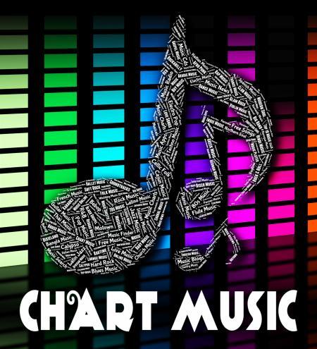 Music Charts Shows Sound Tracks And Harmonies
