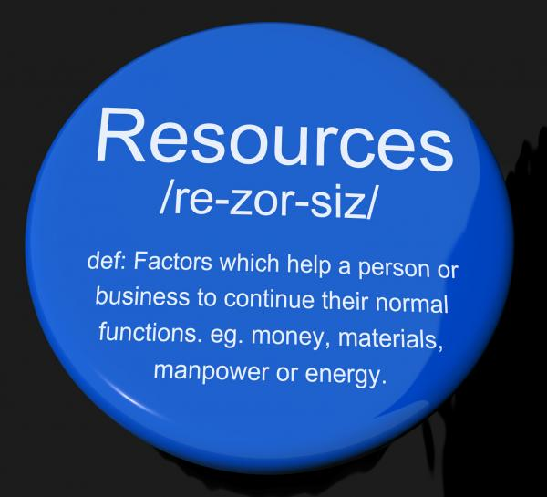 Resources Definition Button Showing Materials Assets And Manpower For